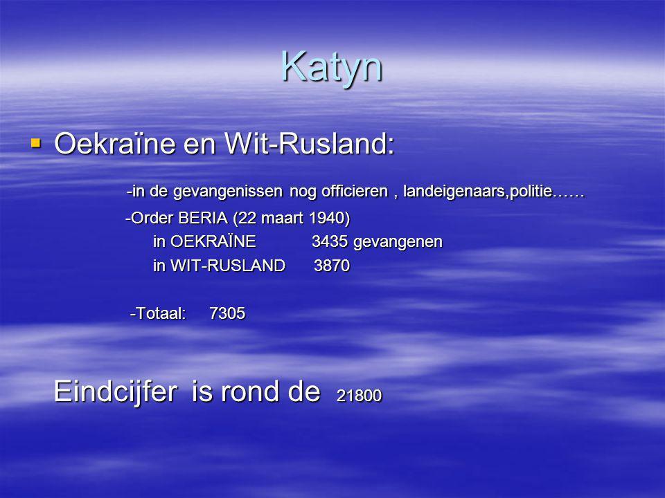 Katyn Oekraïne en Wit-Rusland: