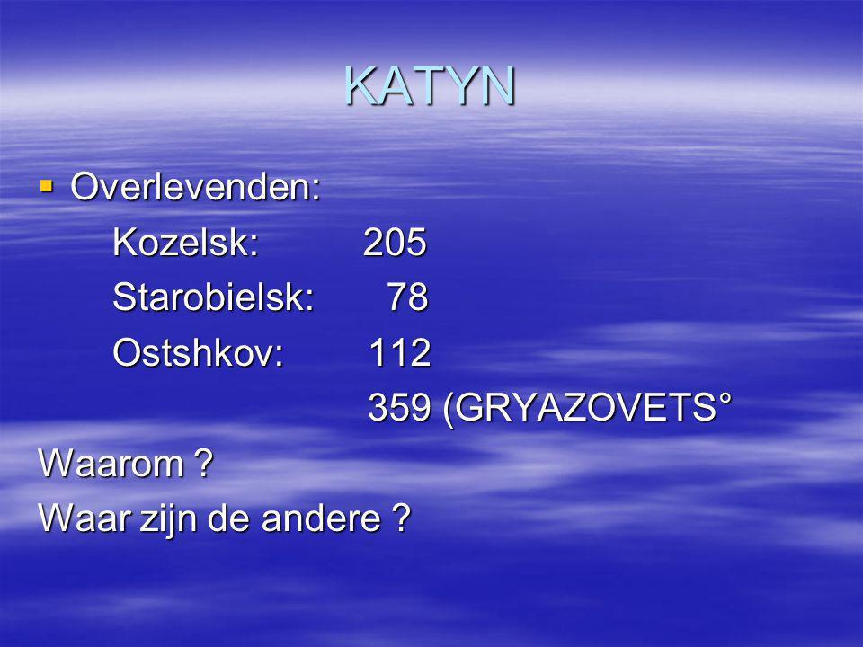 KATYN Overlevenden: Kozelsk: 205 Starobielsk: 78 Ostshkov: 112