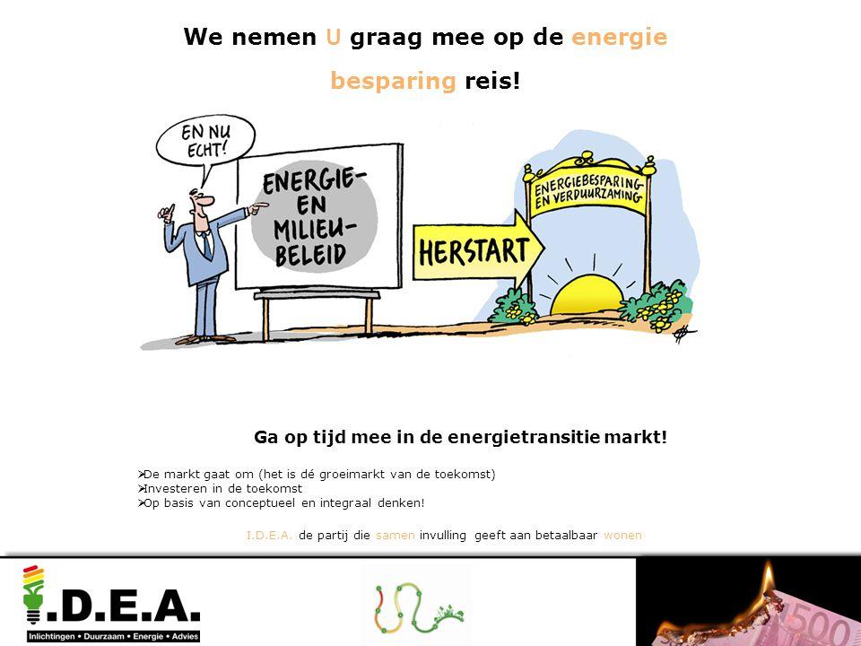 We nemen U graag mee op de energie besparing reis!
