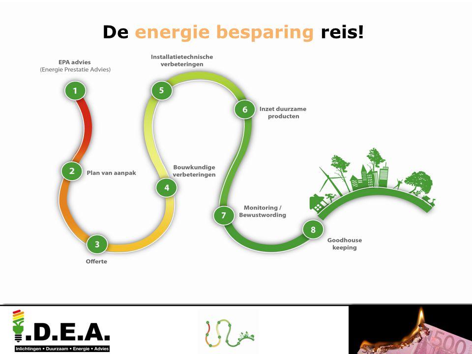De energie besparing reis!