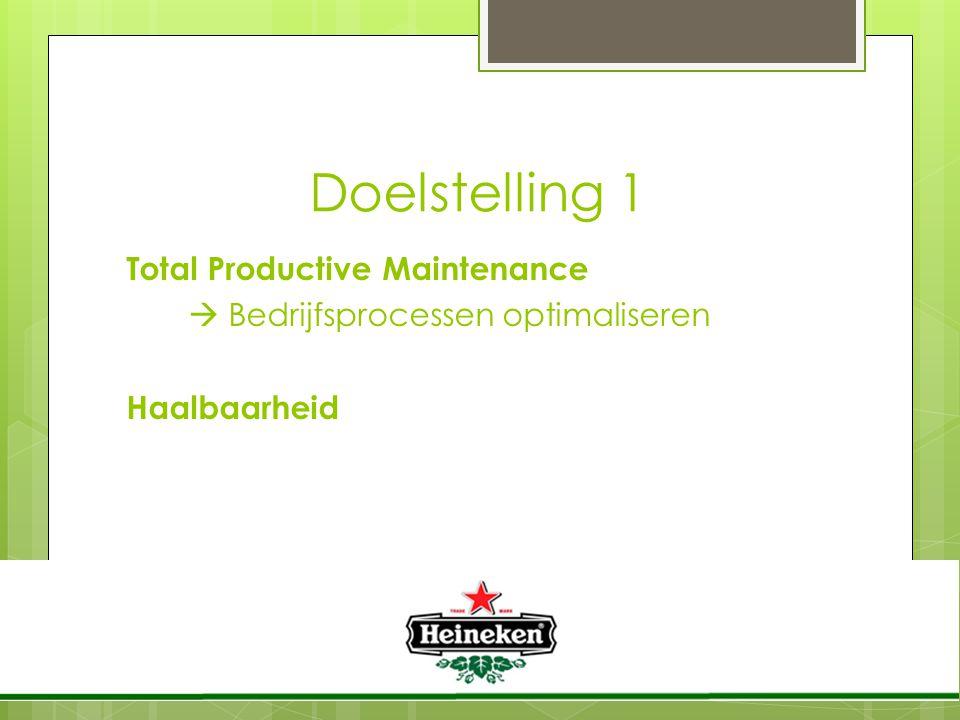 Doelstelling 1 Total Productive Maintenance  Bedrijfsprocessen optimaliseren Haalbaarheid