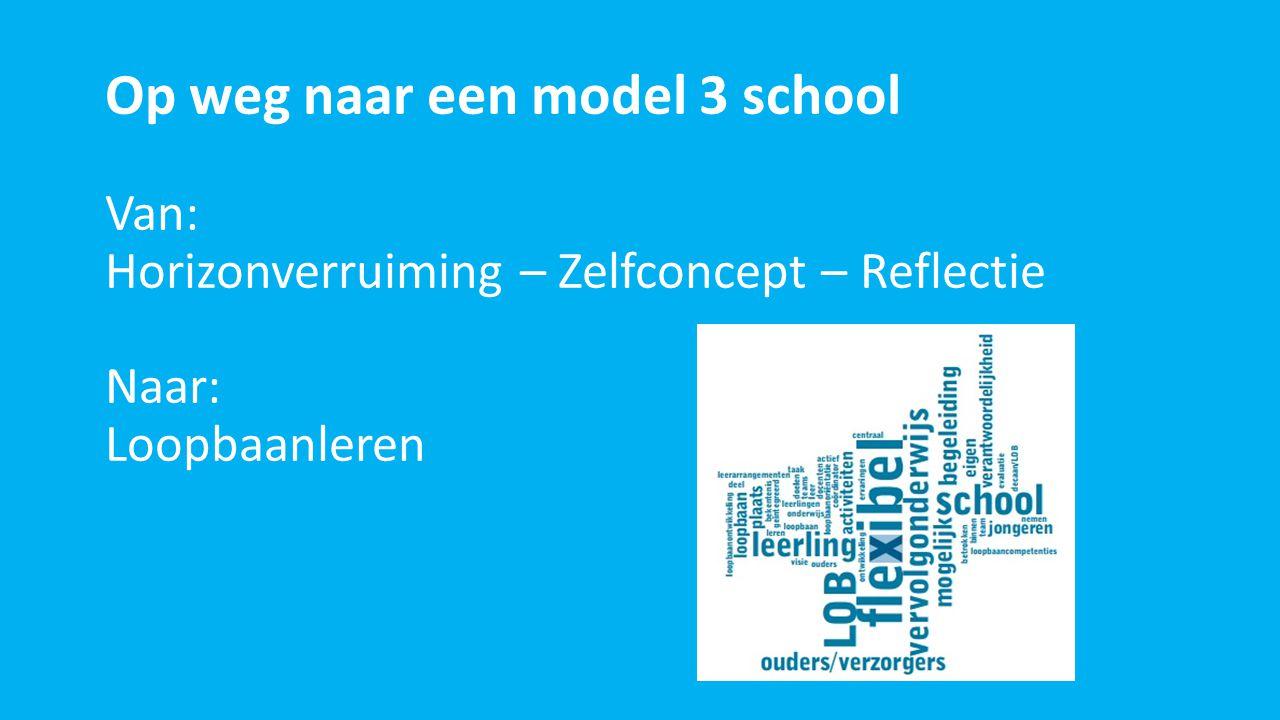 Op weg naar een model 3 school Van: Horizonverruiming – Zelfconcept – Reflectie Naar: Loopbaanleren