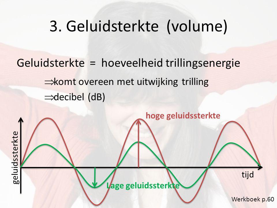 3. Geluidsterkte (volume)