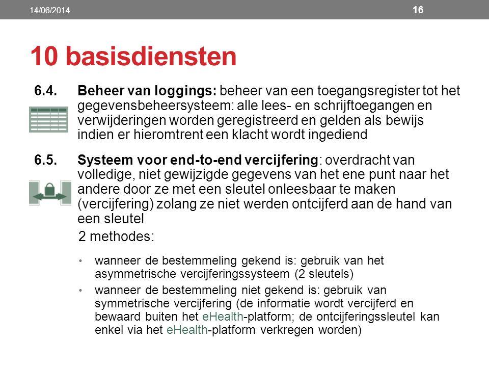 14/06/2014 10 basisdiensten.