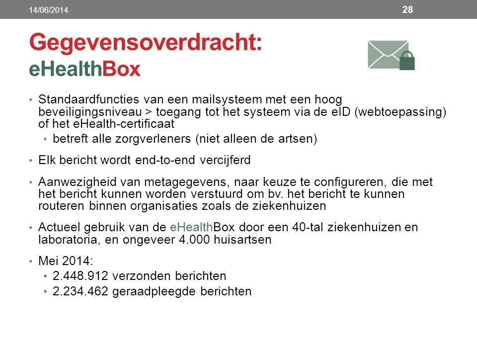 Gegevensoverdracht: eHealthBox