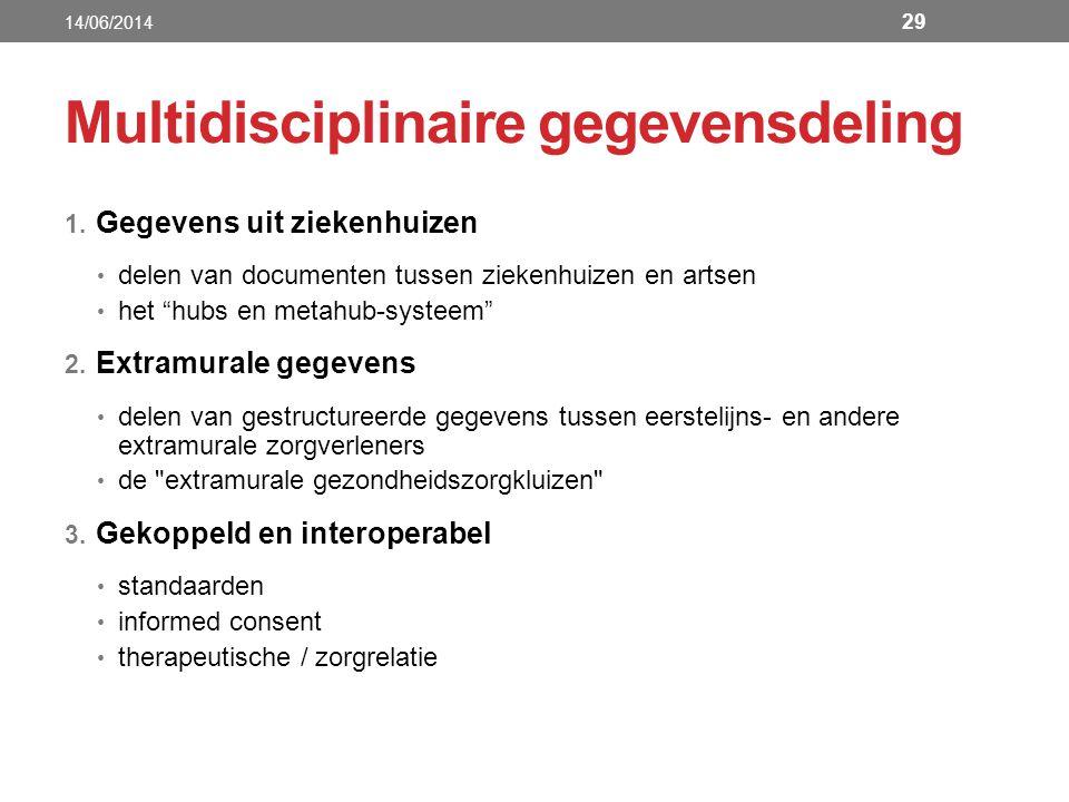 Multidisciplinaire gegevensdeling