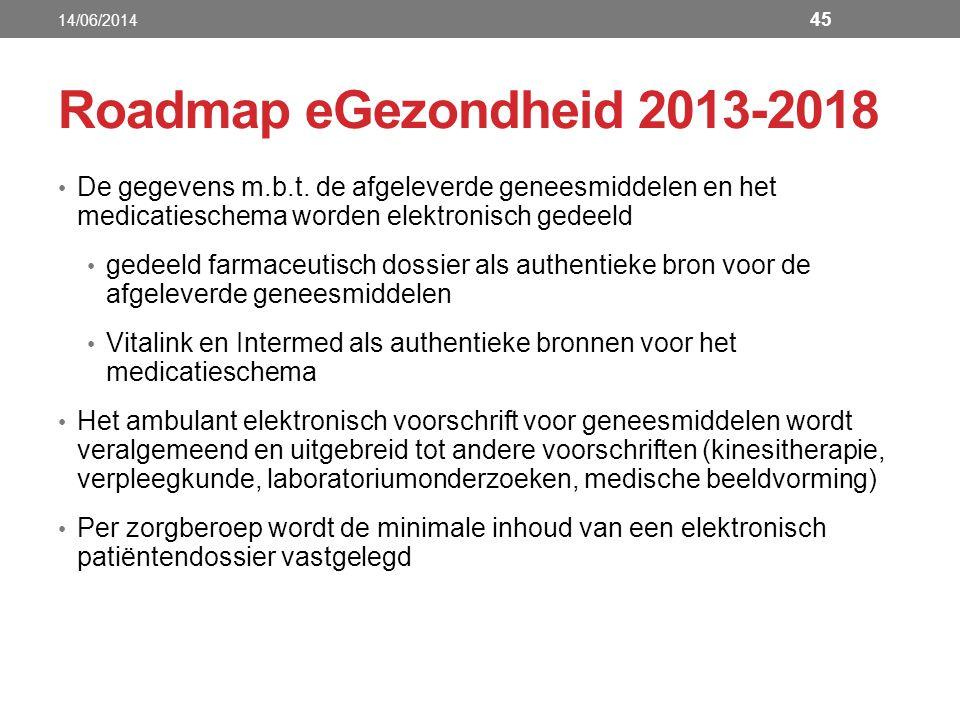 14/06/2014 Roadmap eGezondheid 2013-2018. De gegevens m.b.t. de afgeleverde geneesmiddelen en het medicatieschema worden elektronisch gedeeld.