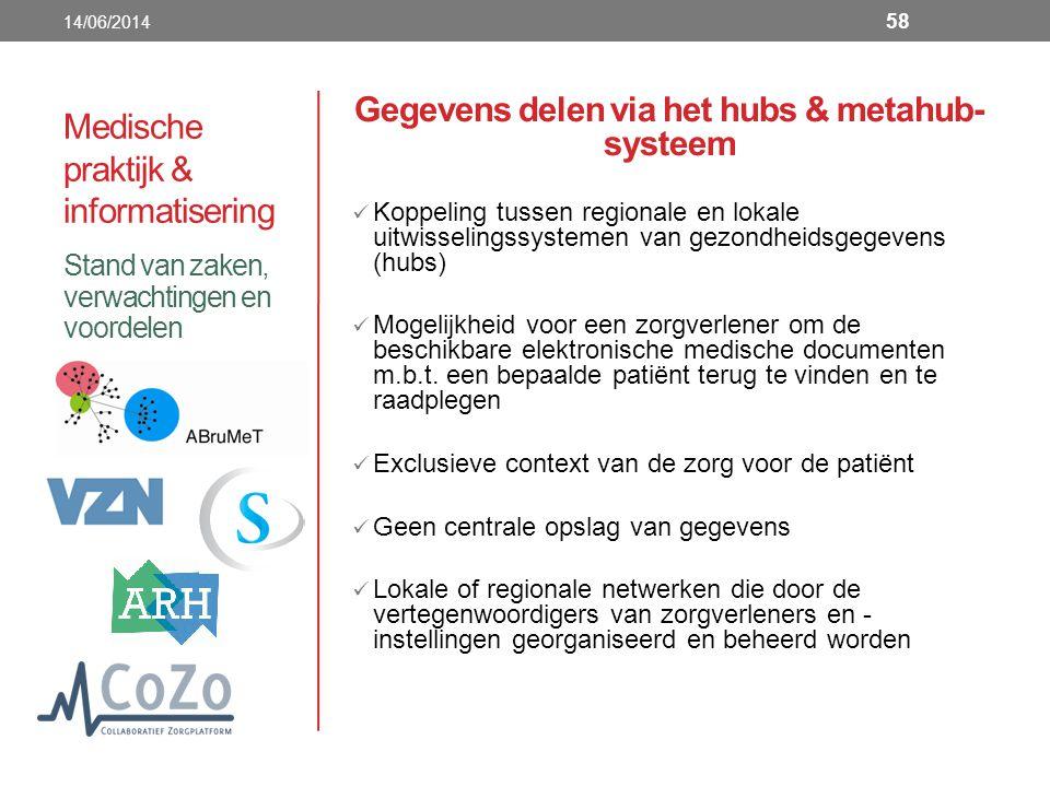 Medische praktijk & informatisering