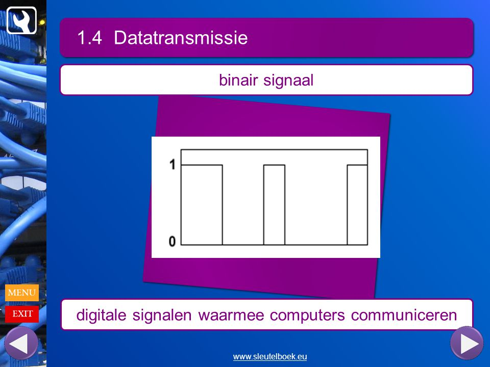 digitale signalen waarmee computers communiceren
