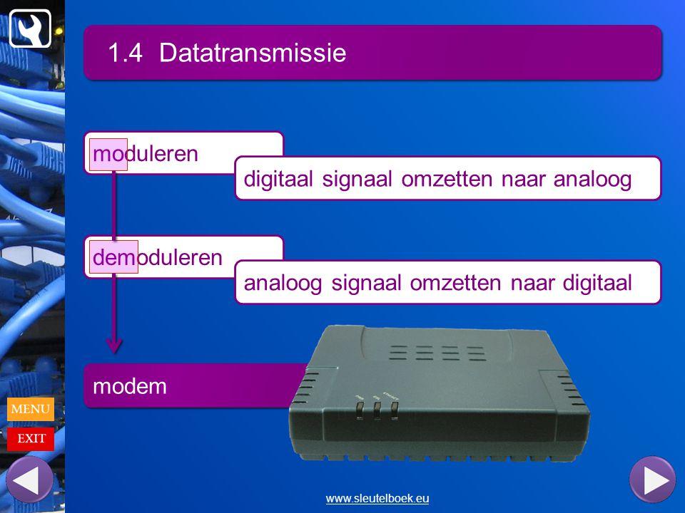 1.4 Datatransmissie moduleren digitaal signaal omzetten naar analoog