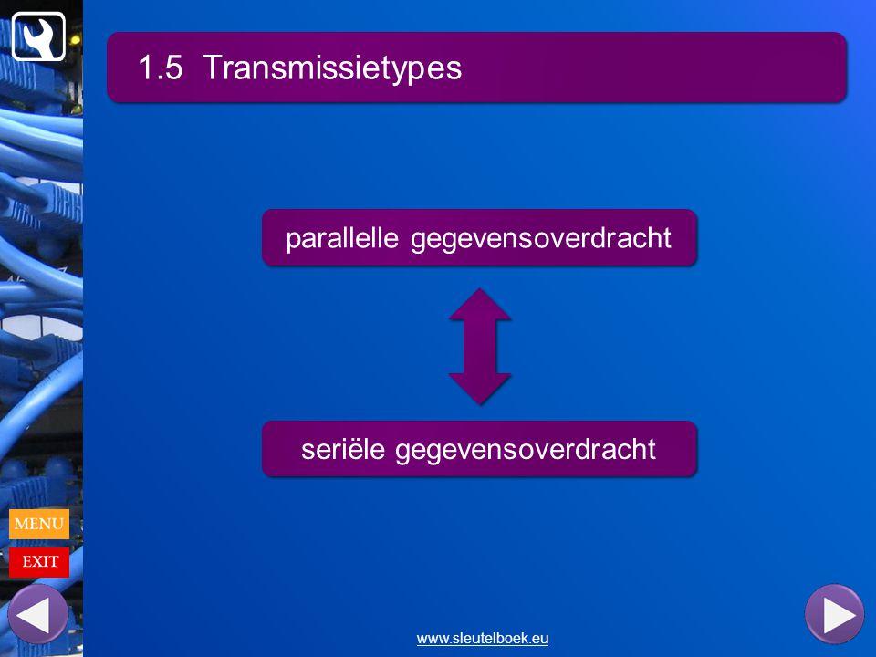 1.5 Transmissietypes parallelle gegevensoverdracht