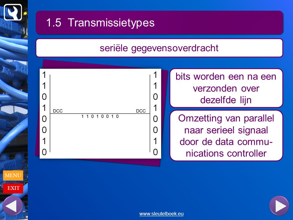 1.5 Transmissietypes seriële gegevensoverdracht