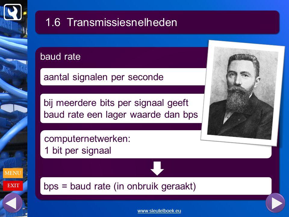 1.6 Transmissiesnelheden