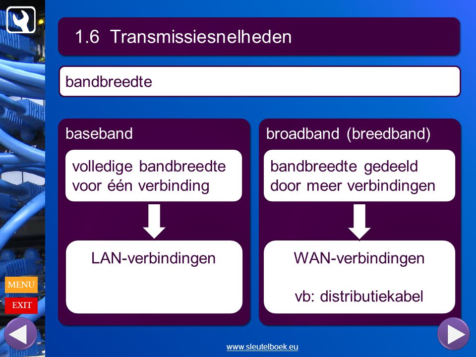 WAN-verbindingen vb: distributiekabel