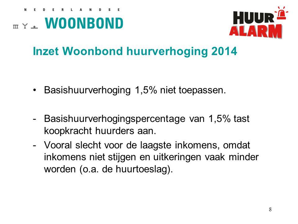 Inzet Woonbond huurverhoging 2014