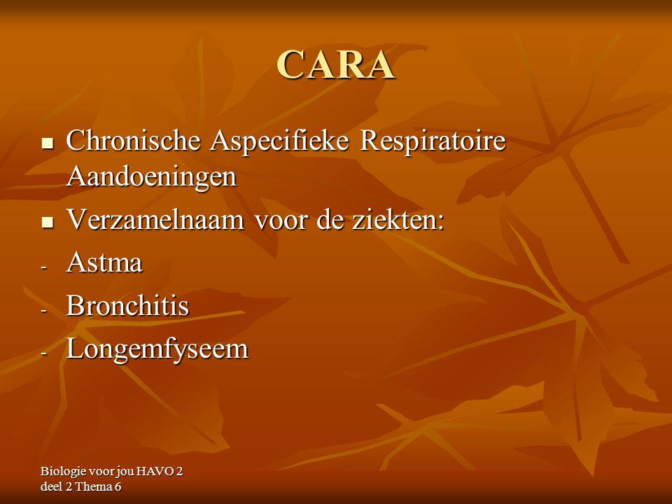 CARA Chronische Aspecifieke Respiratoire Aandoeningen