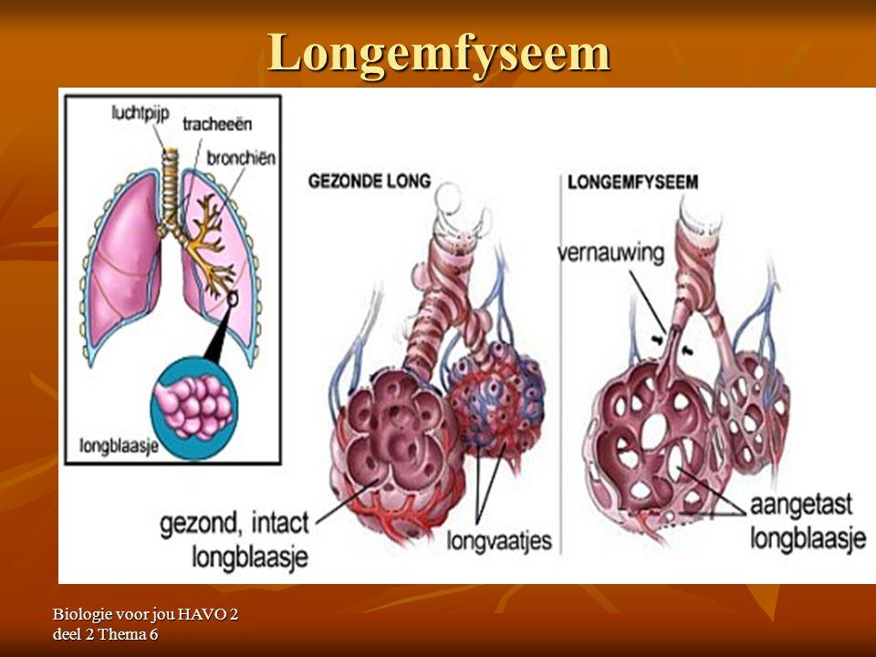 Longemfyseem Biologie voor jou HAVO 2 deel 2 Thema 6