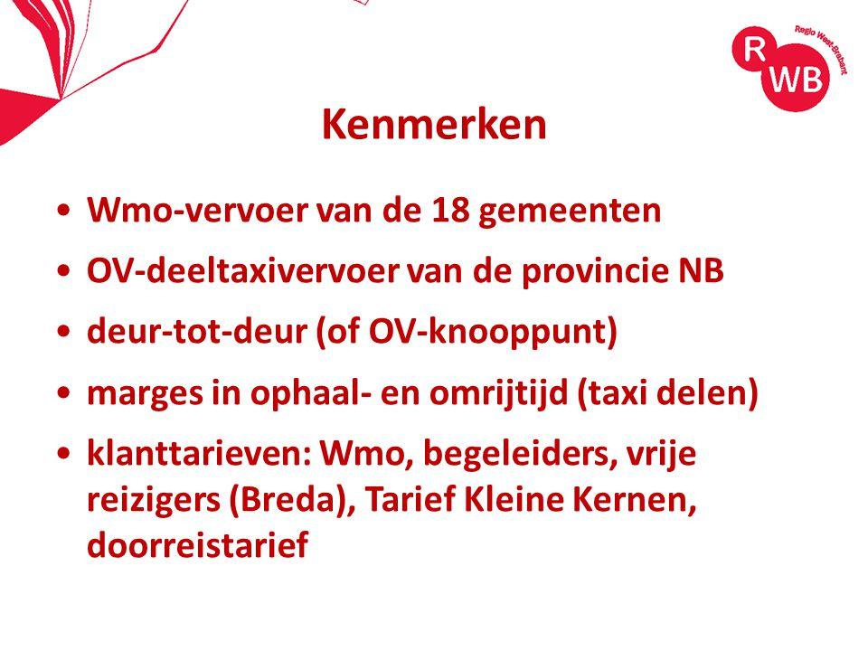 Kenmerken Wmo-vervoer van de 18 gemeenten