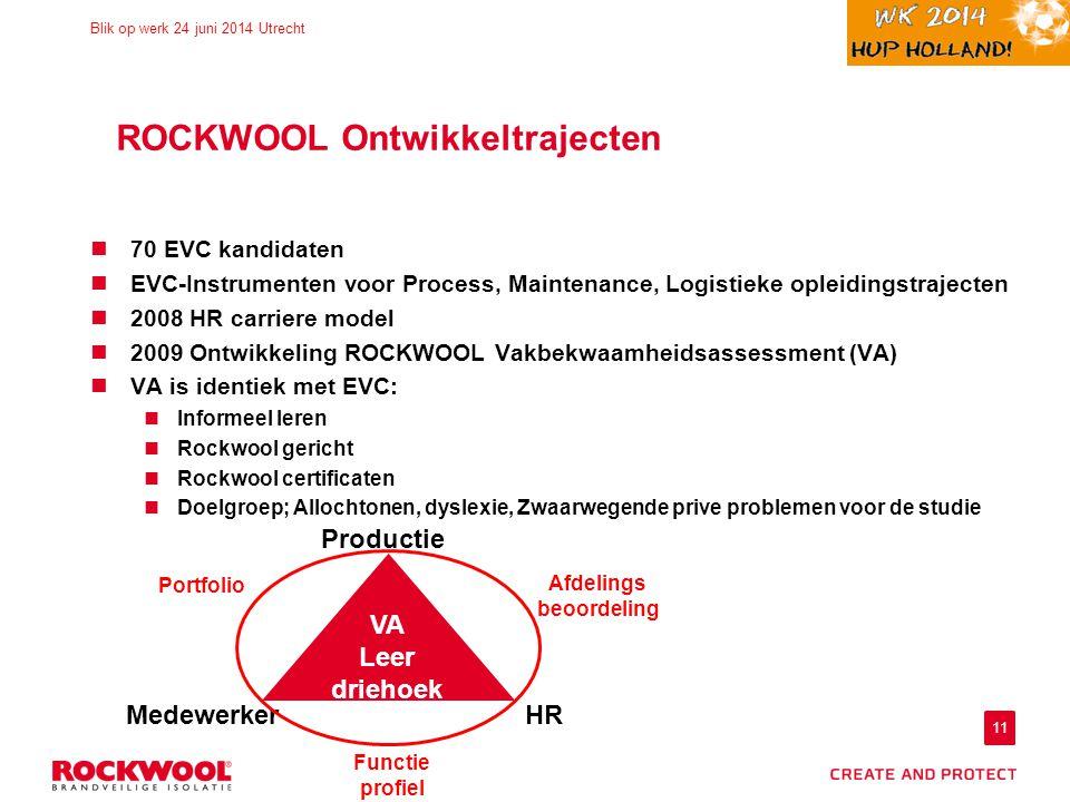 ROCKWOOL Ontwikkeltrajecten