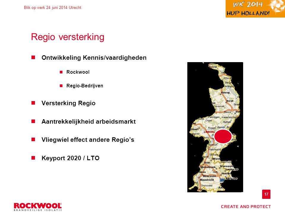 Regio versterking Ontwikkeling Kennis/vaardigheden Versterking Regio