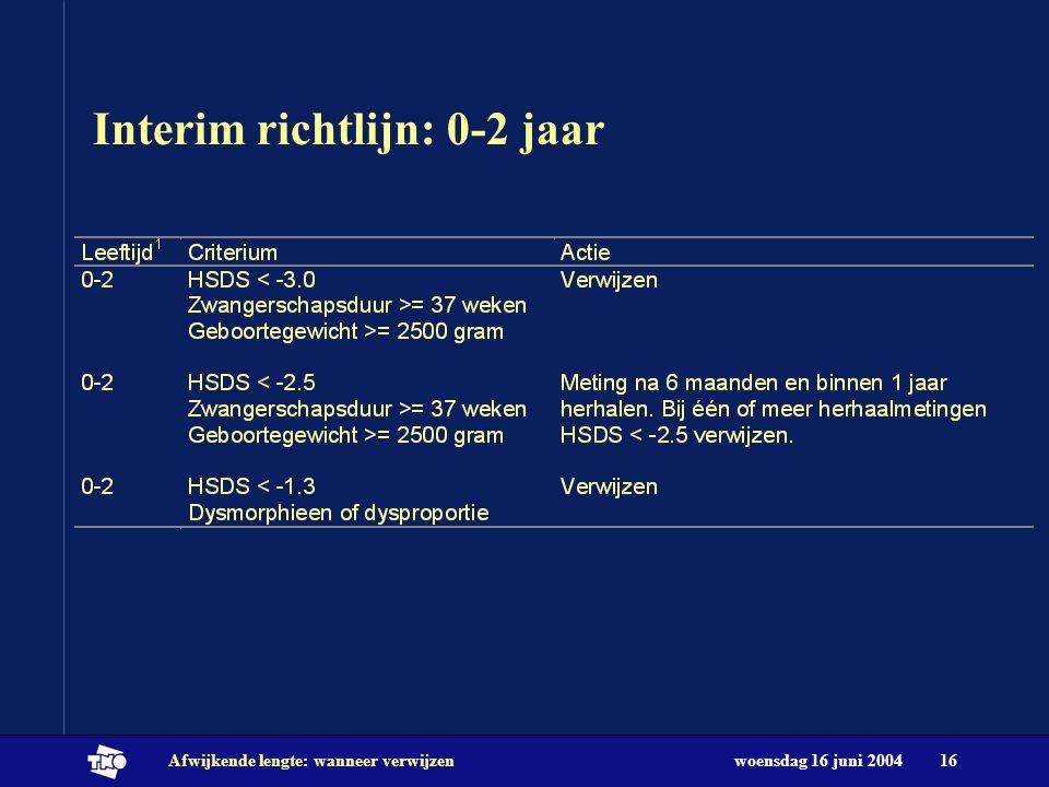 Interim richtlijn: 0-2 jaar
