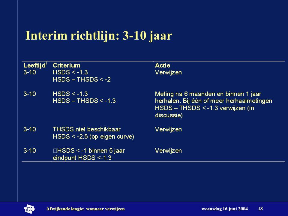 Interim richtlijn: 3-10 jaar