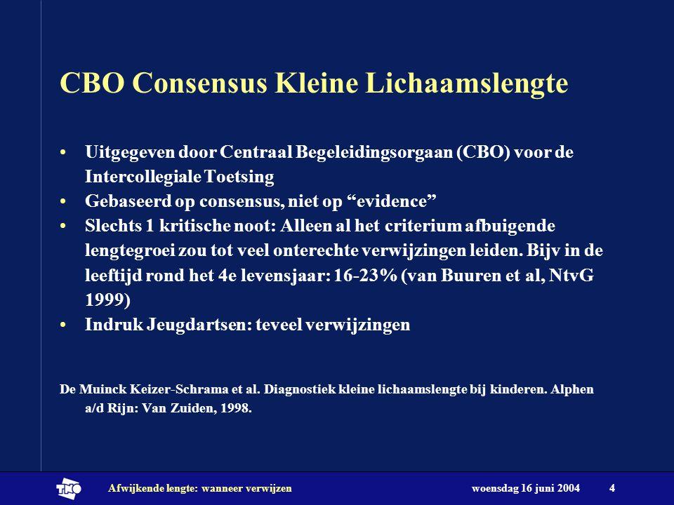 CBO Consensus Kleine Lichaamslengte