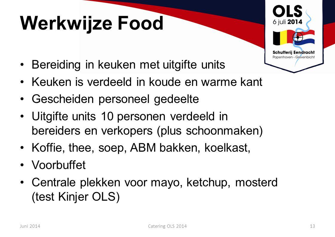 Werkwijze Food Bereiding in keuken met uitgifte units