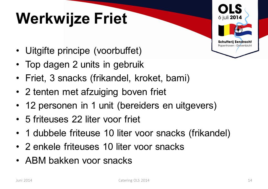 Werkwijze Friet Uitgifte principe (voorbuffet)