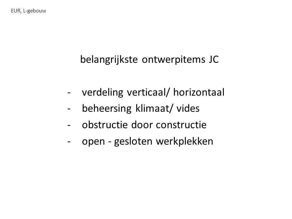 belangrijkste ontwerpitems JC verdeling verticaal/ horizontaal