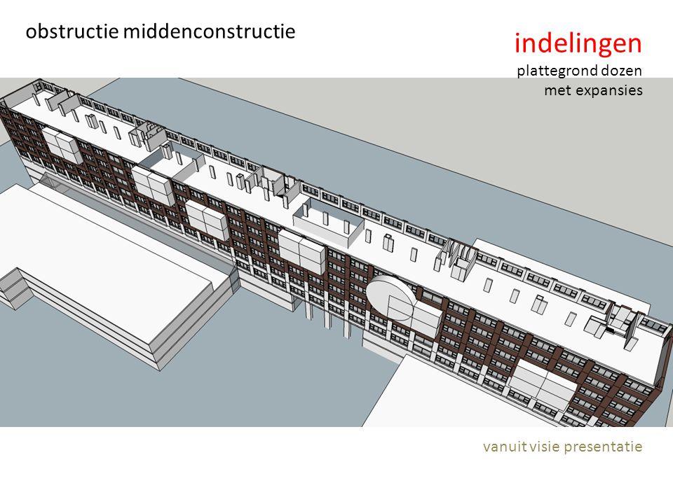 indelingen obstructie middenconstructie plattegrond dozen