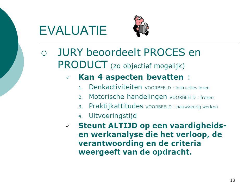 EVALUATIE JURY beoordeelt PROCES en PRODUCT (zo objectief mogelijk)