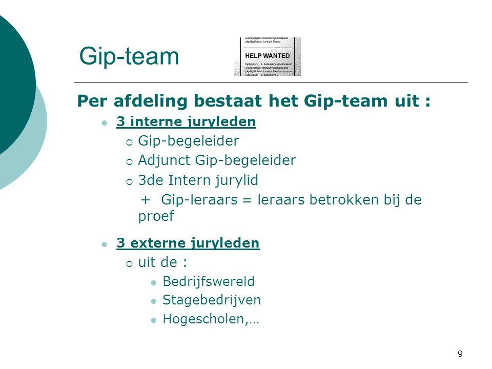 Gip-team Per afdeling bestaat het Gip-team uit : Gip-begeleider