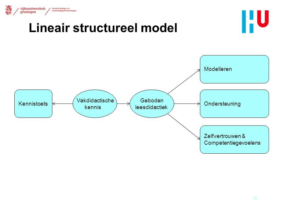Lineair structureel model