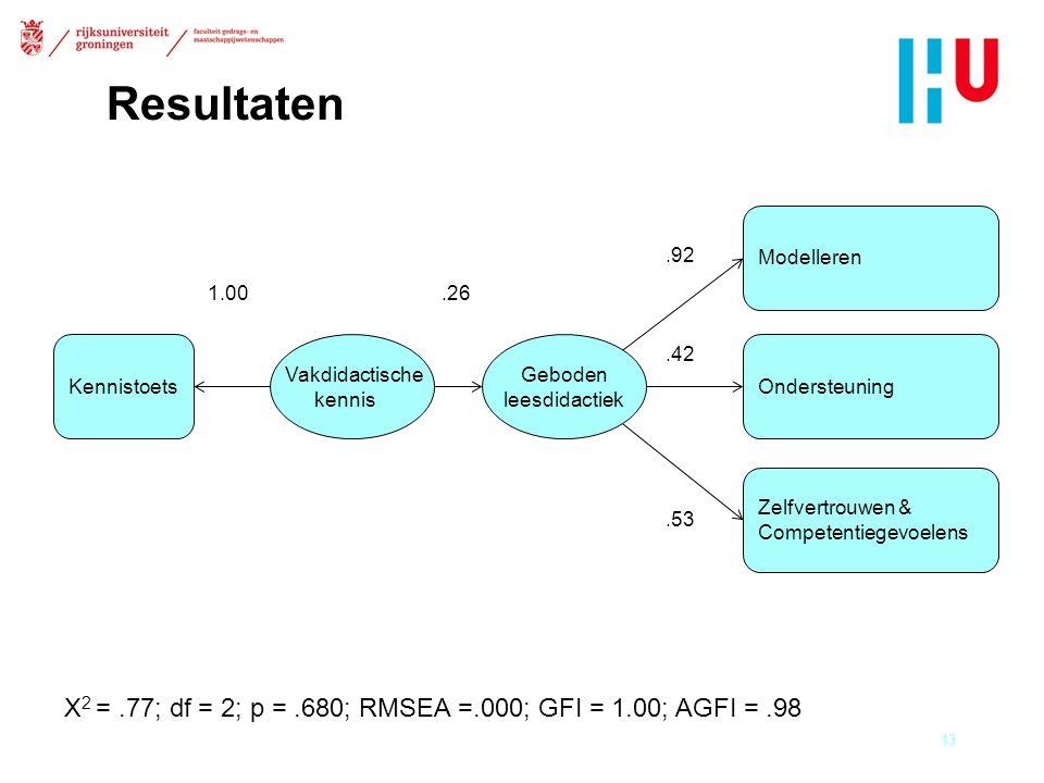 ORD-Groningen juni 2014. Resultaten. Modelleren. .92. 1.00. .26. Kennistoets. Vakdidactische.