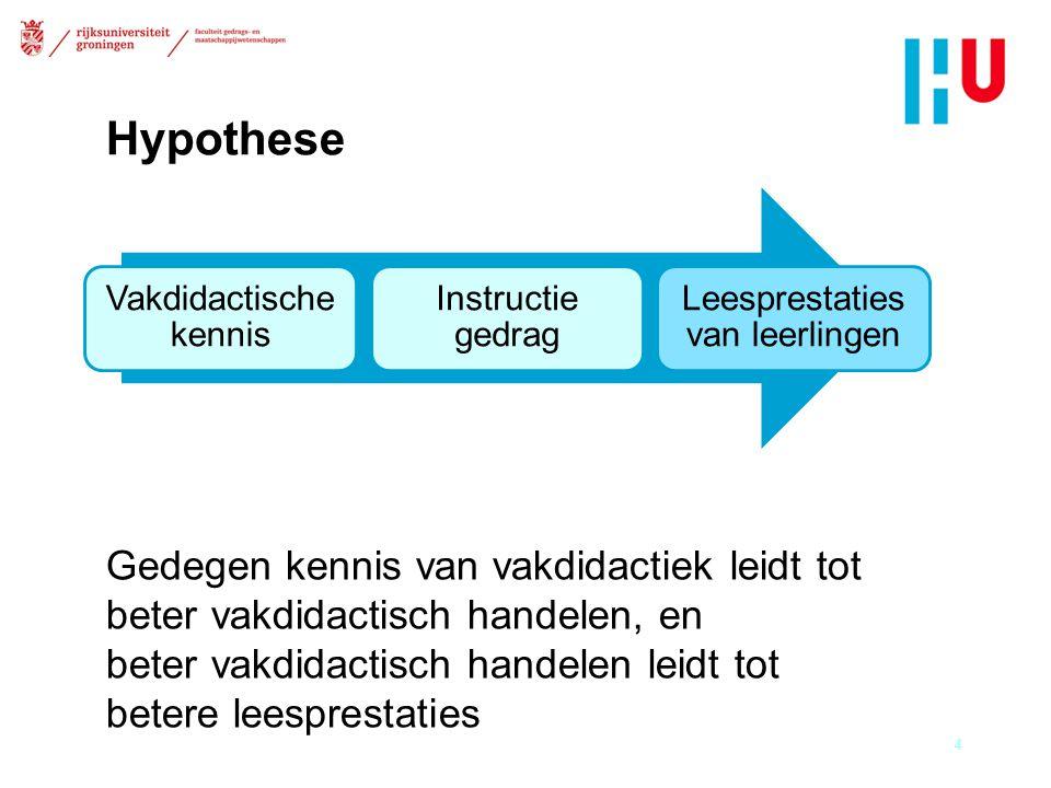 Hypothese Gedegen kennis van vakdidactiek leidt tot