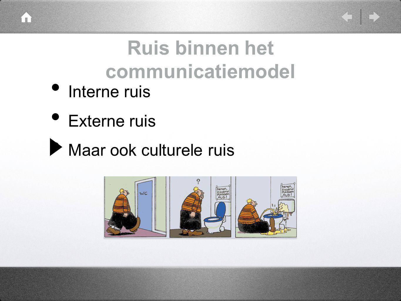 Ruis binnen het communicatiemodel