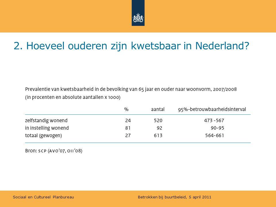 2. Hoeveel ouderen zijn kwetsbaar in Nederland