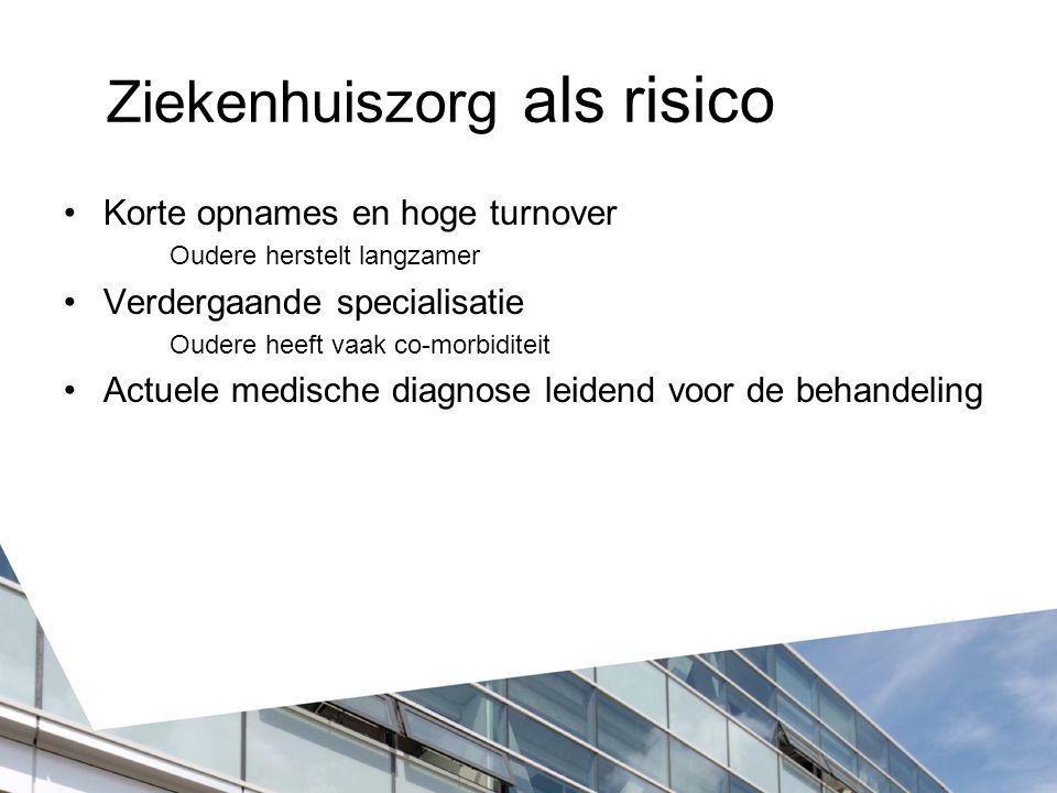 Ziekenhuiszorg als risico