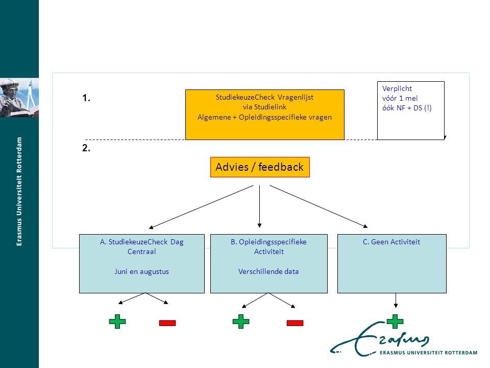 studie(keuze)bijsluiter verplicht studiekeuzeadvies door HO