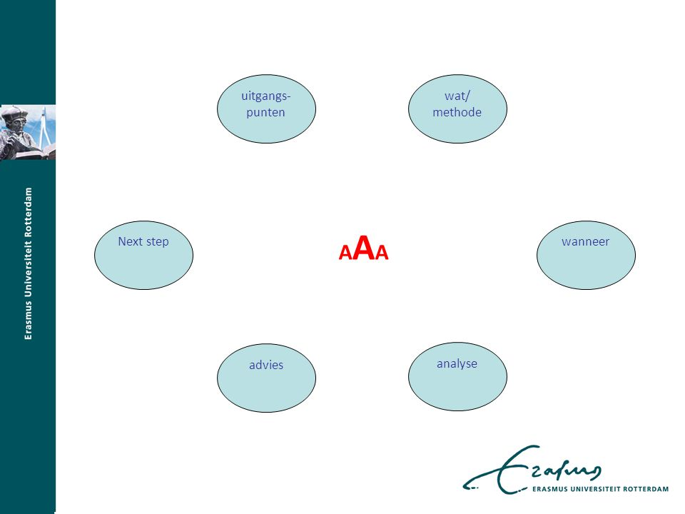 AAA studie(keuze)bijsluiter verplicht studiekeuzeadvies door HO