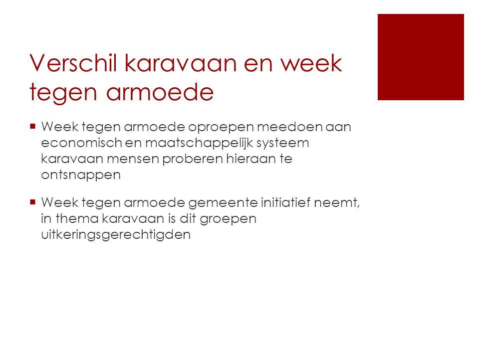 Verschil karavaan en week tegen armoede