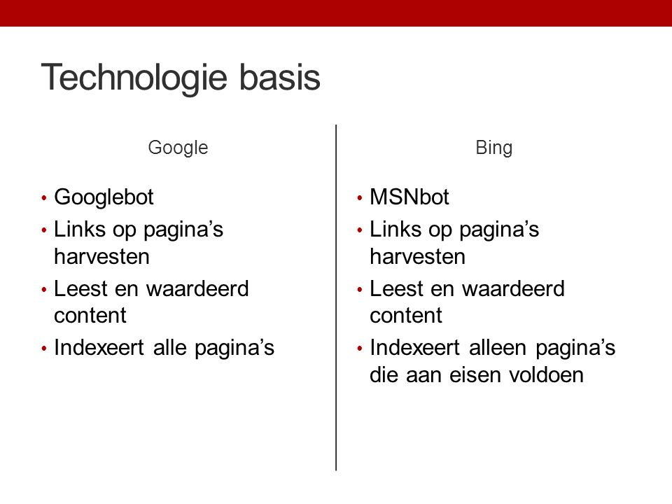 Technologie basis Googlebot Links op pagina's harvesten