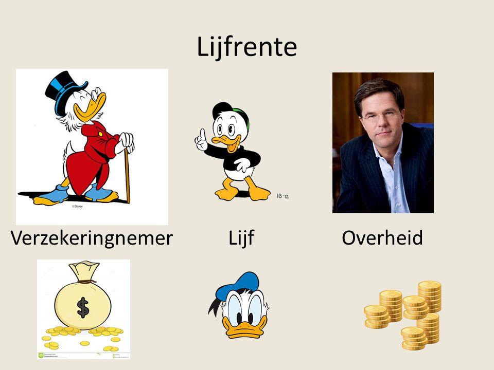 Lijfrente Verzekeringnemer Lijf Overheid Animaties nog invoegen.