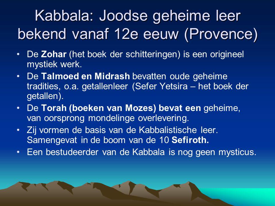 Kabbala: Joodse geheime leer bekend vanaf 12e eeuw (Provence)