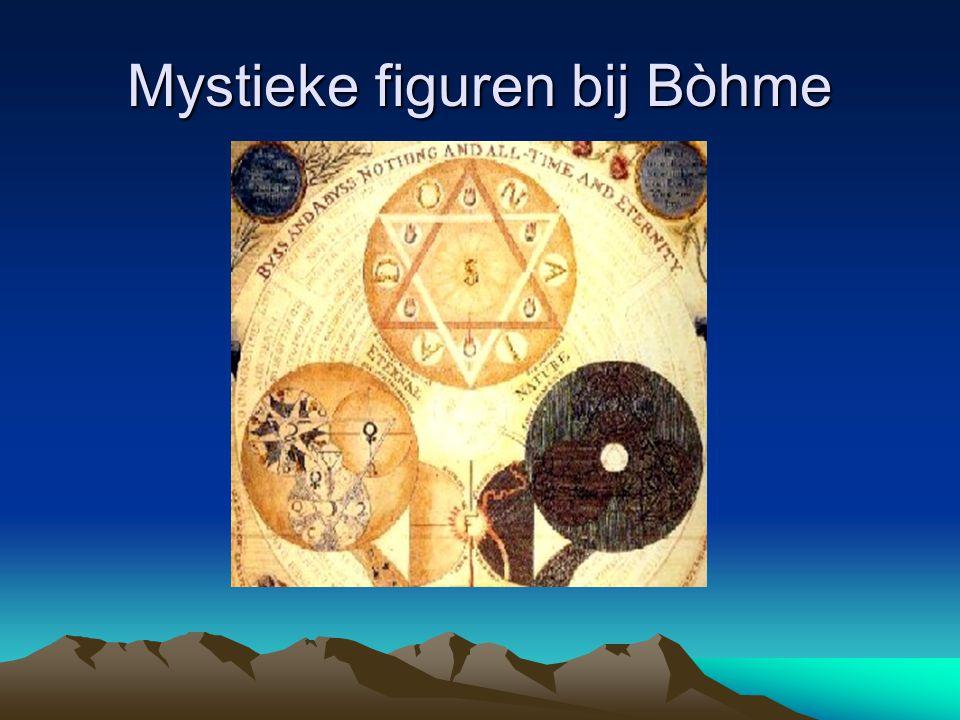 Mystieke figuren bij Bòhme
