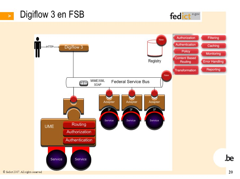 Digiflow 3 en FSB