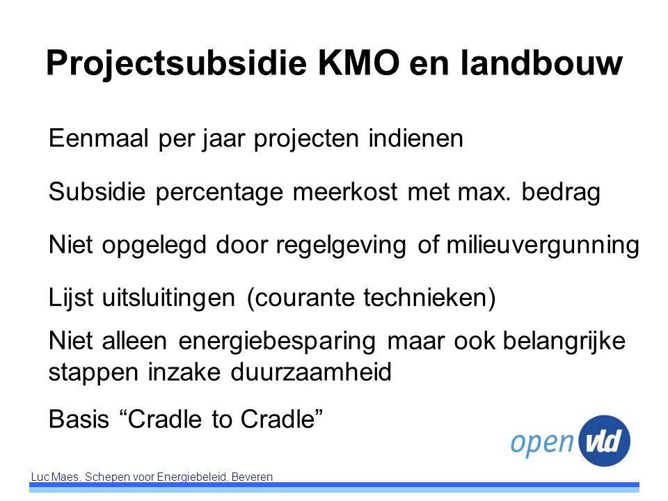 Projectsubsidie KMO en landbouw
