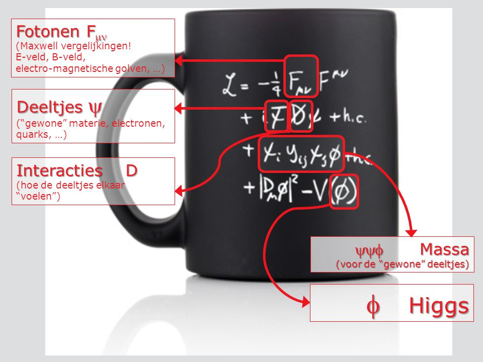  Higgs Fotonen F Deeltjes  Interacties D  Massa