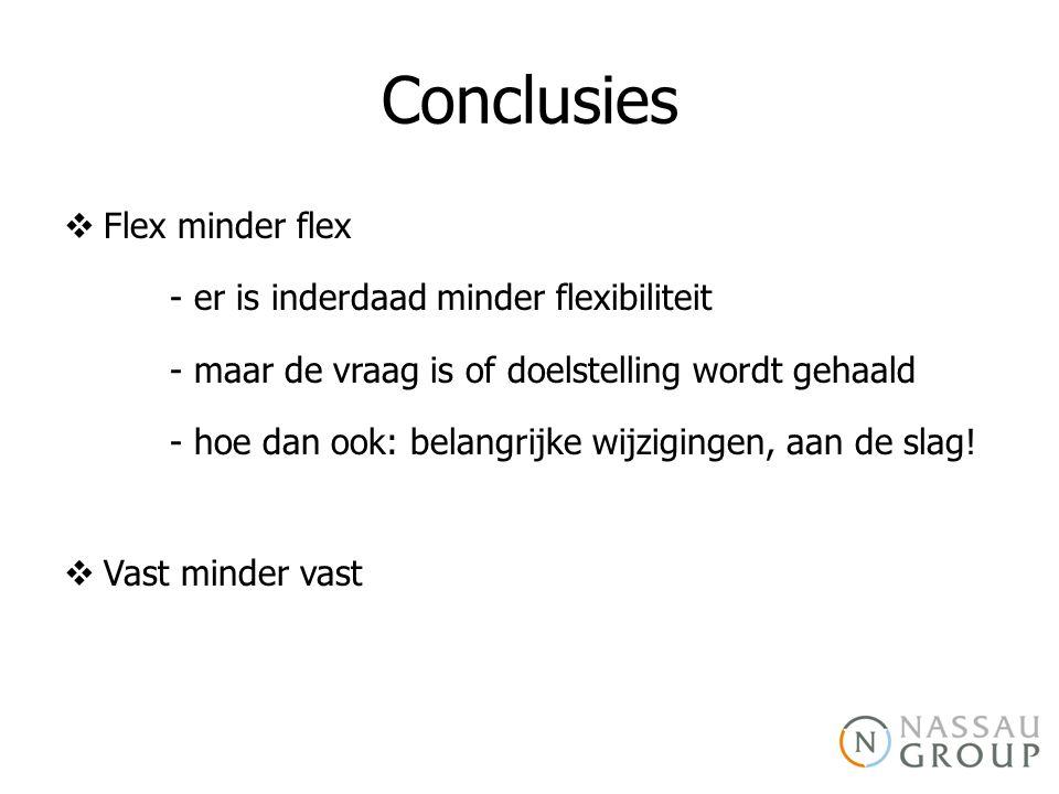 Conclusies Flex minder flex - er is inderdaad minder flexibiliteit